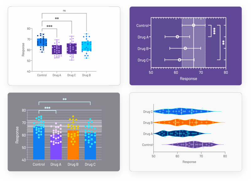 Countless Ways to Customize Your Graphs